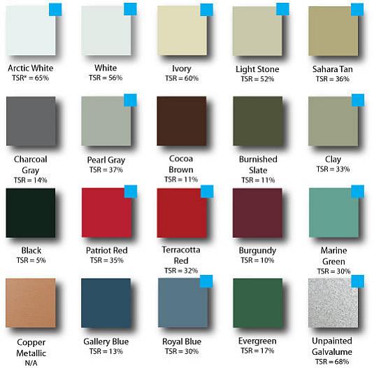Siding Colors Americas Construction Experts
